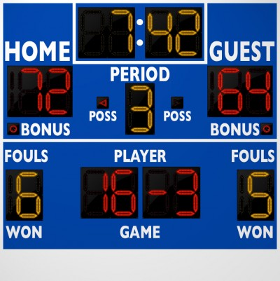 2241 Basketball/Multisport Scoreboard