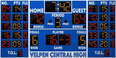 2241PPF5 Basketball/Multisport Scoreboard