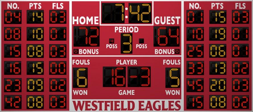 2241PPF6 Basketball/Multisport Scoreboard
