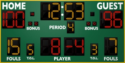 2248 Basketball/Multisport Scoreboard