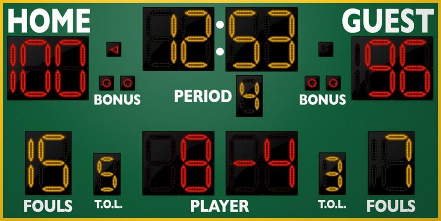 2248 Basketball/Multisport Scoreboard