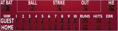 3336 Baseball/Softball Scoreboard