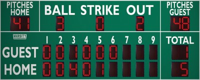 3359 Baseball/Softball Scoreboard