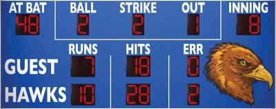 3393 Baseball/Softball Scoreboard