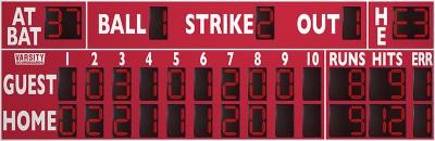 3394 Baseball/Softball Scoreboard