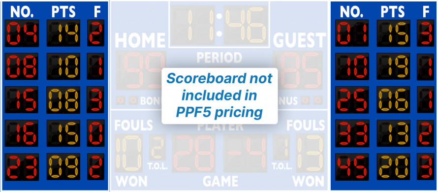 PPF5 Player-Points-Fouls Panels
