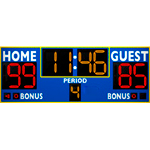 Basketball Scoreboards
